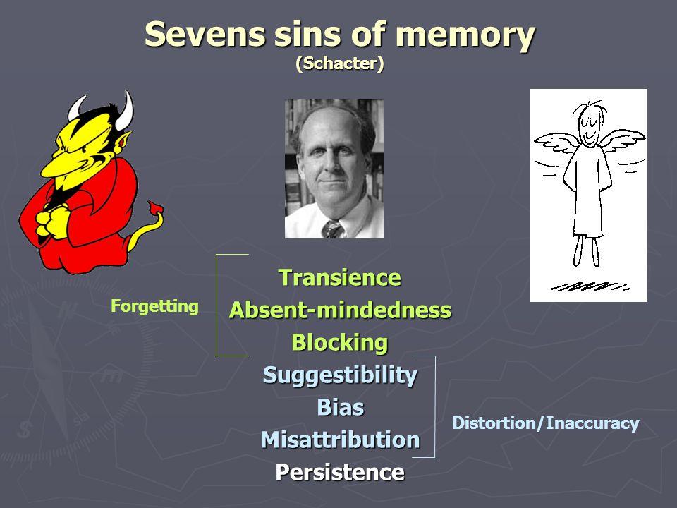 Sevens sins of memory (Schacter)