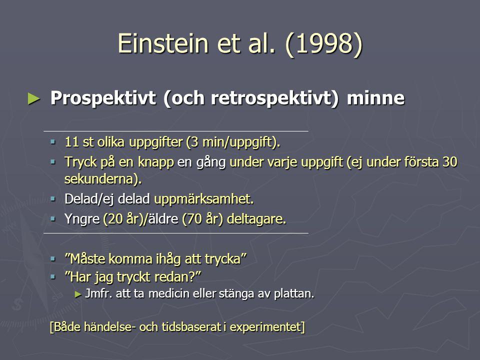 Einstein et al. (1998) Prospektivt (och retrospektivt) minne
