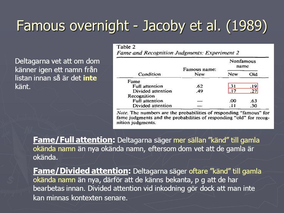 Famous overnight - Jacoby et al. (1989)