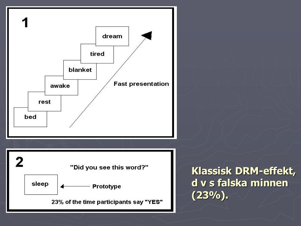 Klassisk DRM-effekt, d v s falska minnen (23%).