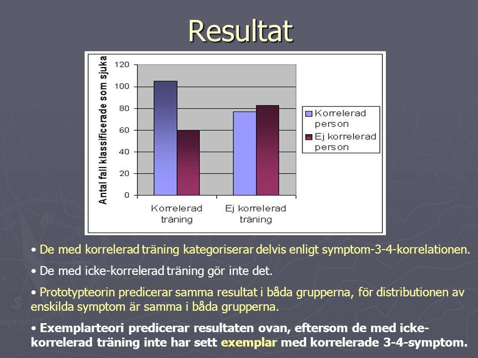 Resultat De med korrelerad träning kategoriserar delvis enligt symptom-3-4-korrelationen. De med icke-korrelerad träning gör inte det.