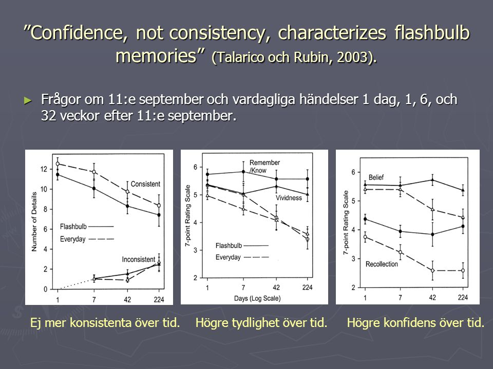 Confidence, not consistency, characterizes flashbulb memories (Talarico och Rubin, 2003).