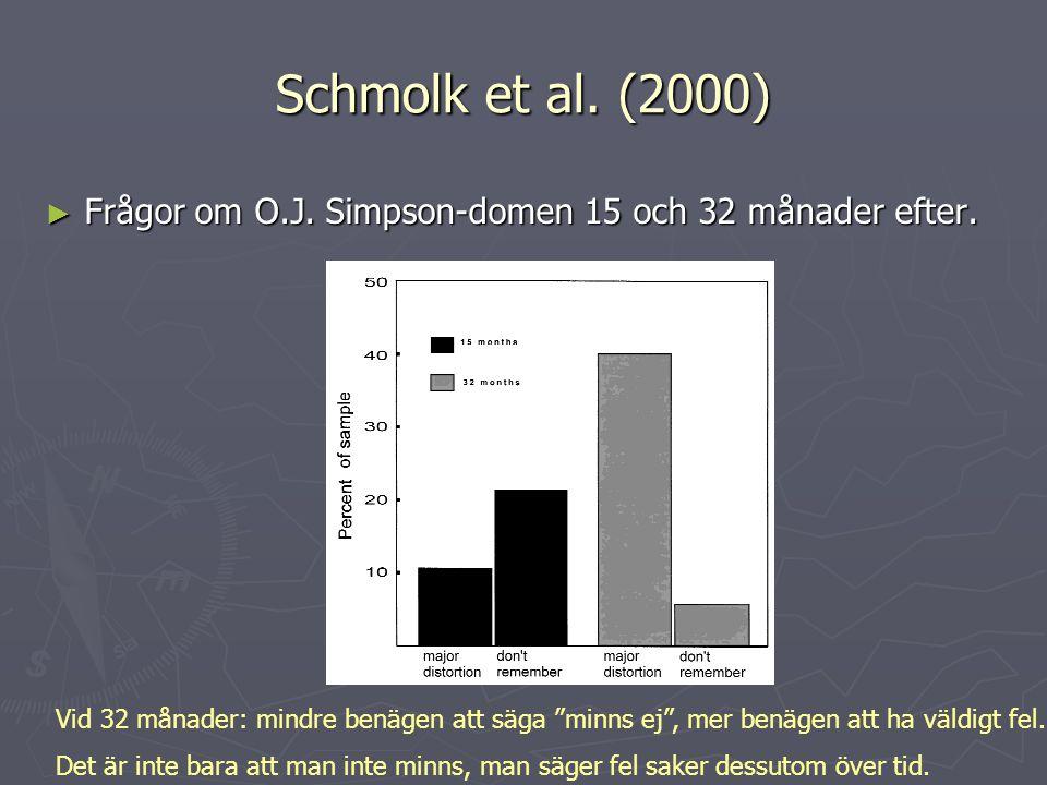 Schmolk et al. (2000) Frågor om O.J. Simpson-domen 15 och 32 månader efter.