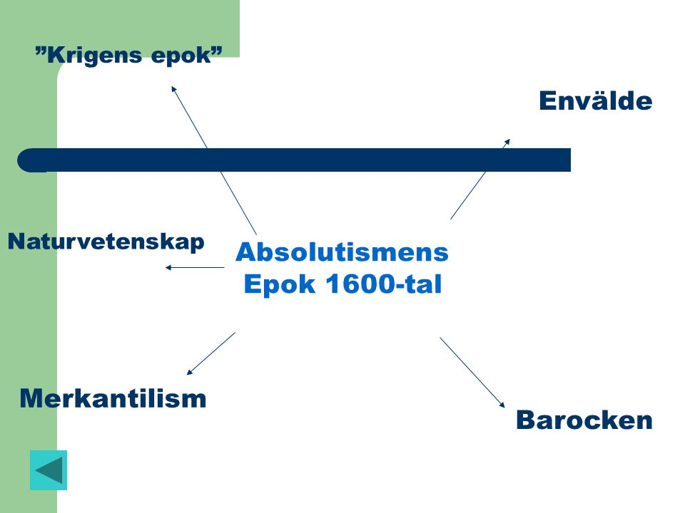 Envälde Absolutismens Epok 1600-tal Merkantilism Barocken