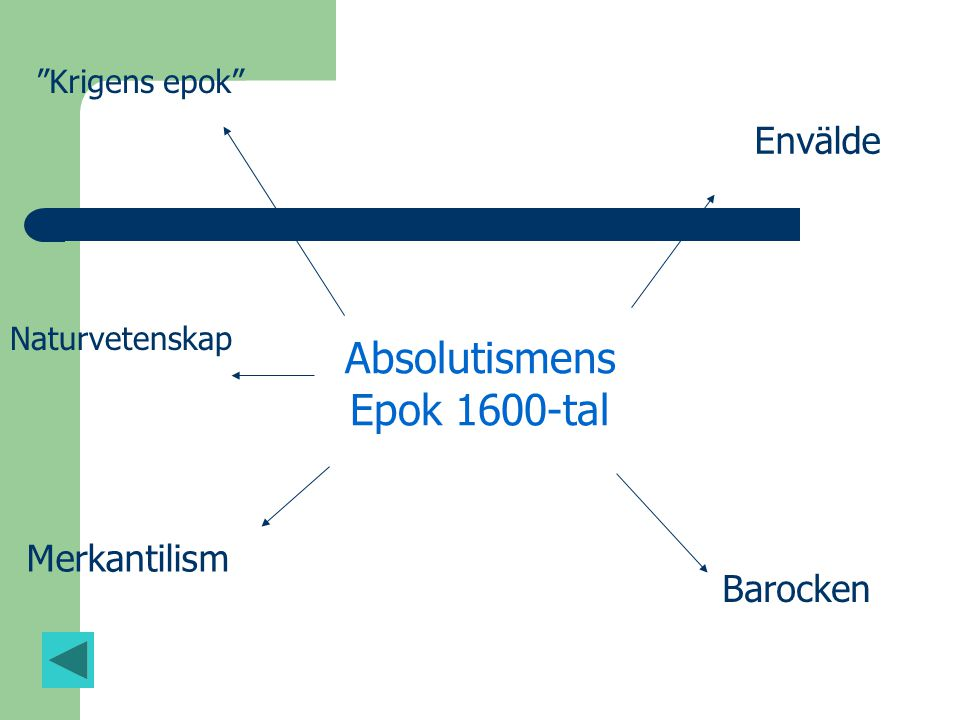 Absolutismens Epok 1600-tal Envälde Merkantilism Barocken