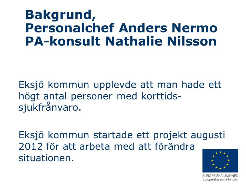 Bakgrund, Personalchef Anders Nermo PA-konsult Nathalie Nilsson