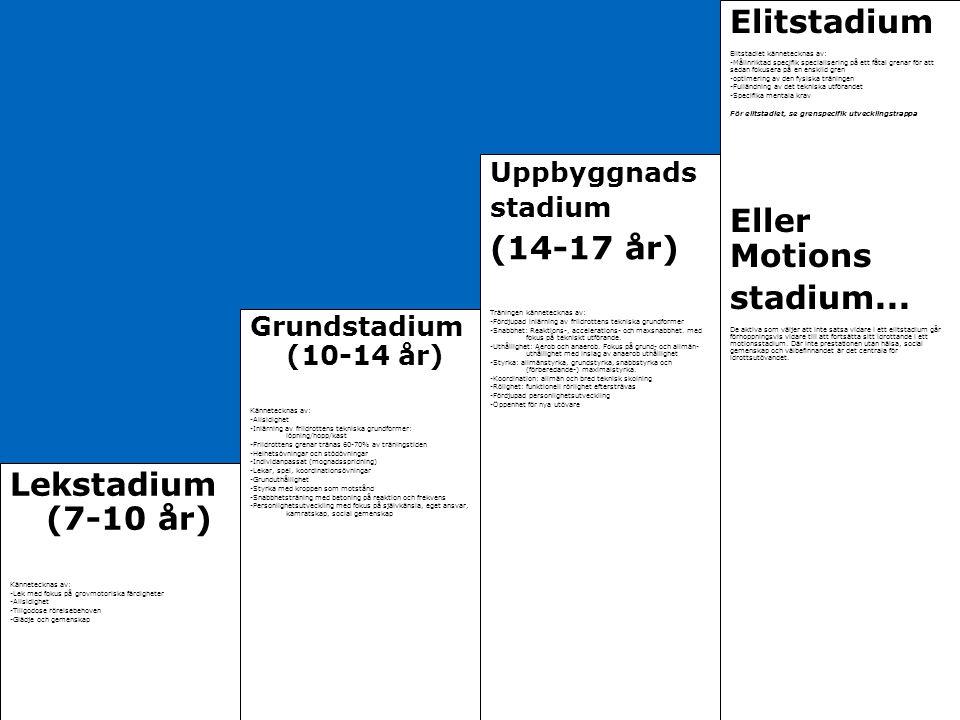 Elitstadium Eller Motions stadium... (14-17 år) Lekstadium (7-10 år)