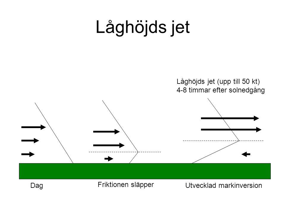 Låghöjds jet Låghöjds jet (upp till 50 kt) 4-8 timmar efter solnedgång
