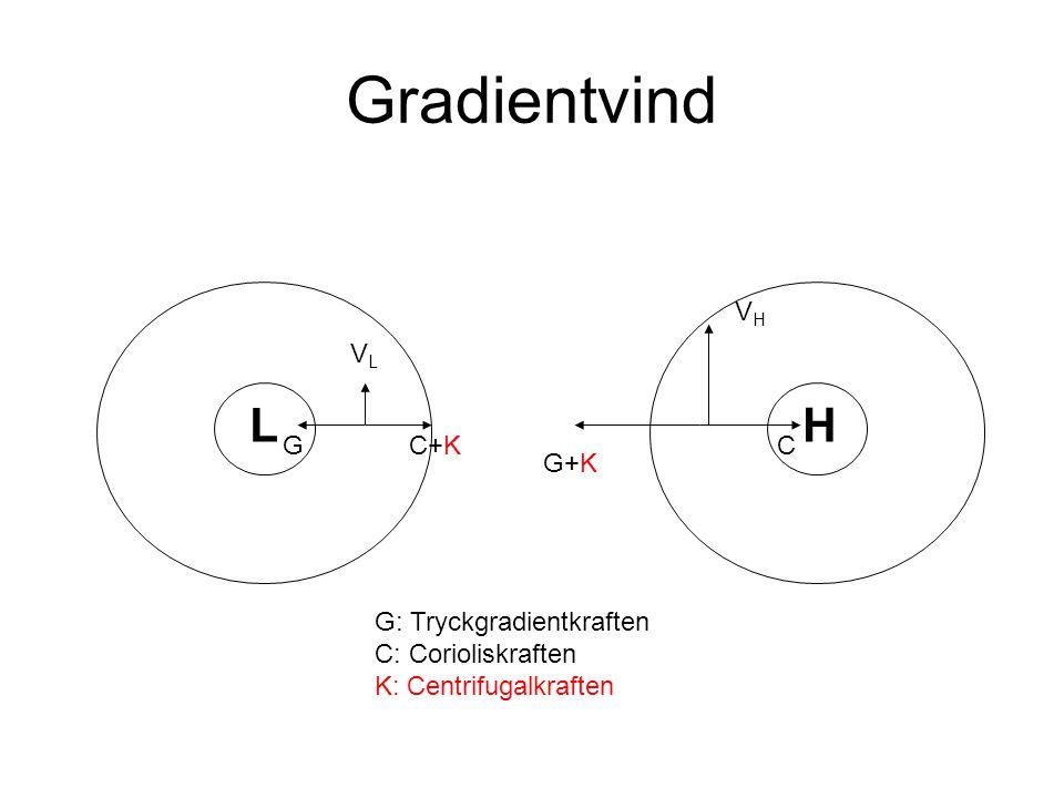 Gradientvind L H VH VL G C+K C G+K G: Tryckgradientkraften