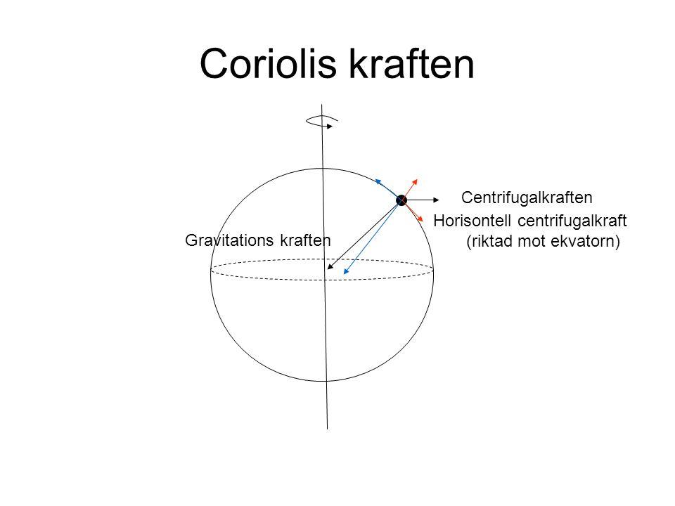 Coriolis kraften Centrifugalkraften Horisontell centrifugalkraft