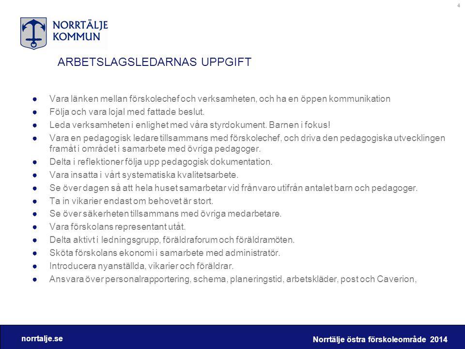 ARBETSLAGSLEDARNAS UPPGIFT