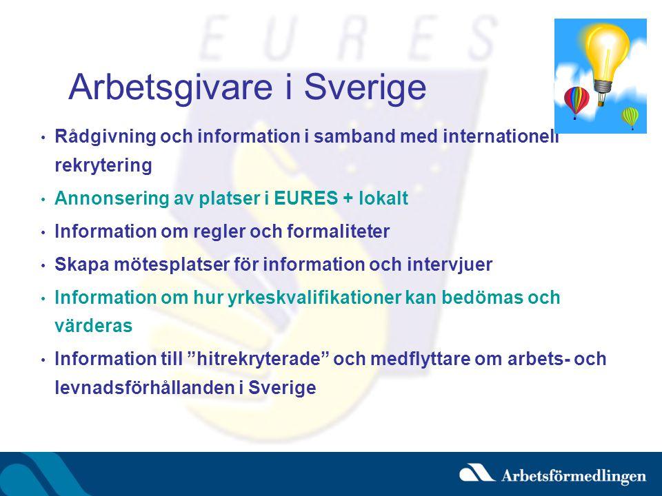 Arbetsgivare i Sverige