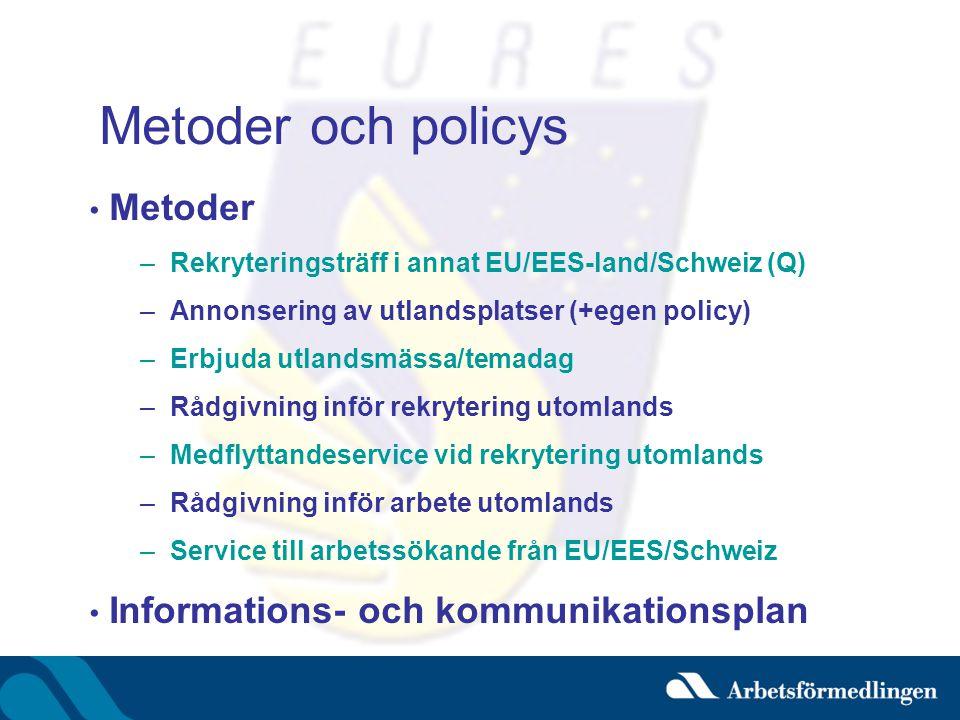 Metoder och policys Metoder Informations- och kommunikationsplan