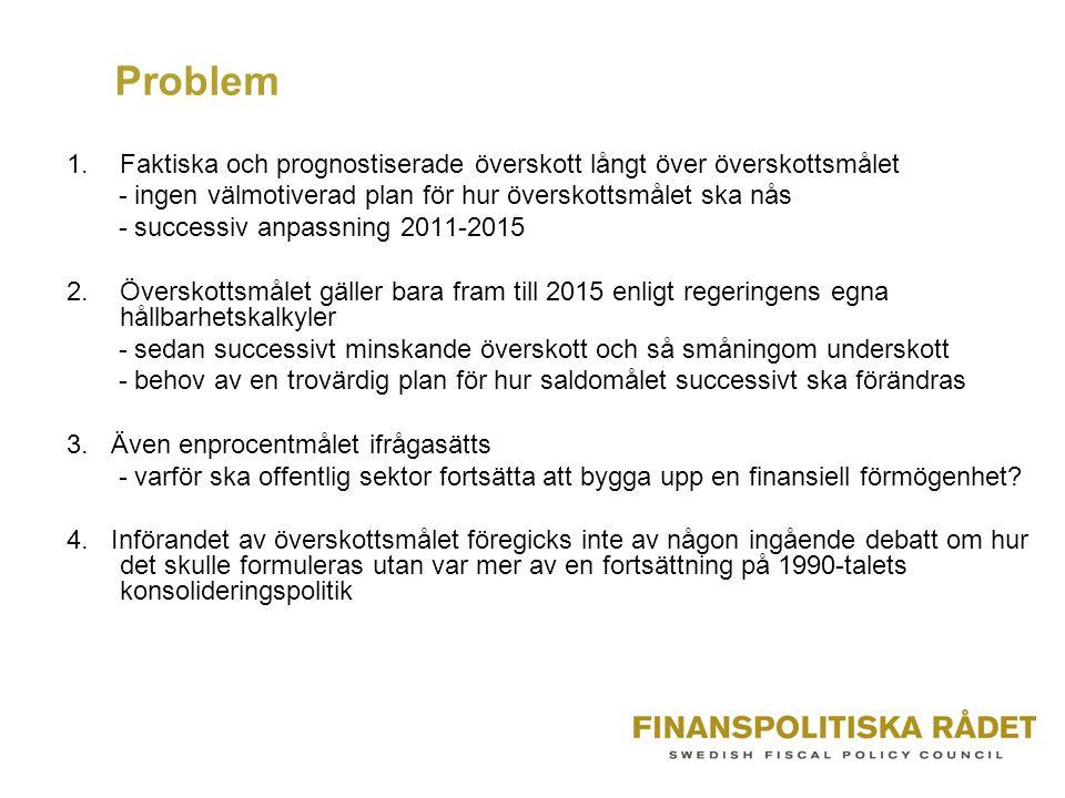 Problem Faktiska och prognostiserade överskott långt över överskottsmålet. - ingen välmotiverad plan för hur överskottsmålet ska nås.