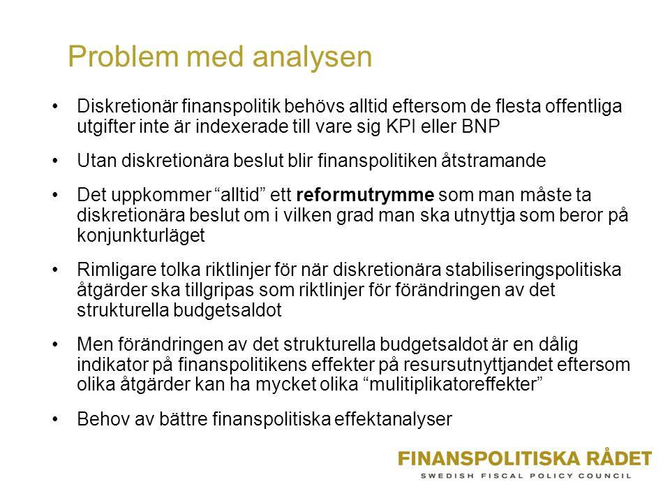 Problem med analysen Diskretionär finanspolitik behövs alltid eftersom de flesta offentliga utgifter inte är indexerade till vare sig KPI eller BNP.