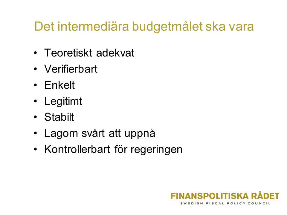 Det intermediära budgetmålet ska vara