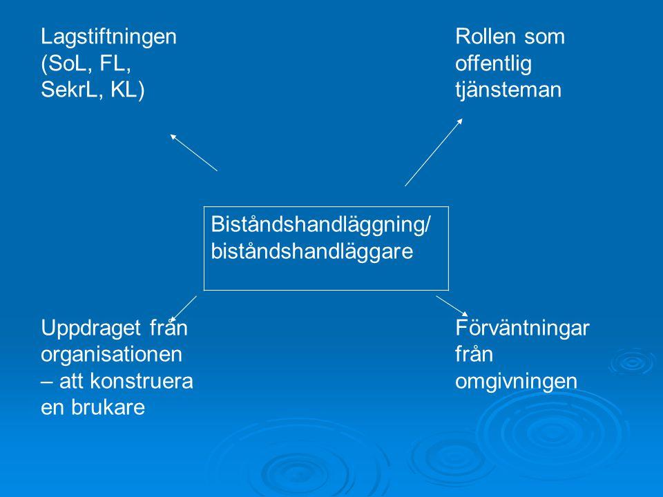 Lagstiftningen (SoL, FL, SekrL, KL)