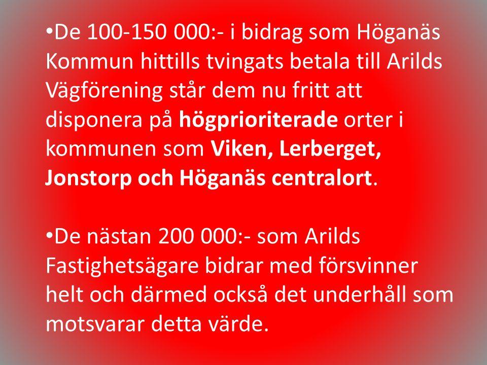 De 100-150 000:- i bidrag som Höganäs Kommun hittills tvingats betala till Arilds Vägförening står dem nu fritt att disponera på högprioriterade orter i kommunen som Viken, Lerberget, Jonstorp och Höganäs centralort.