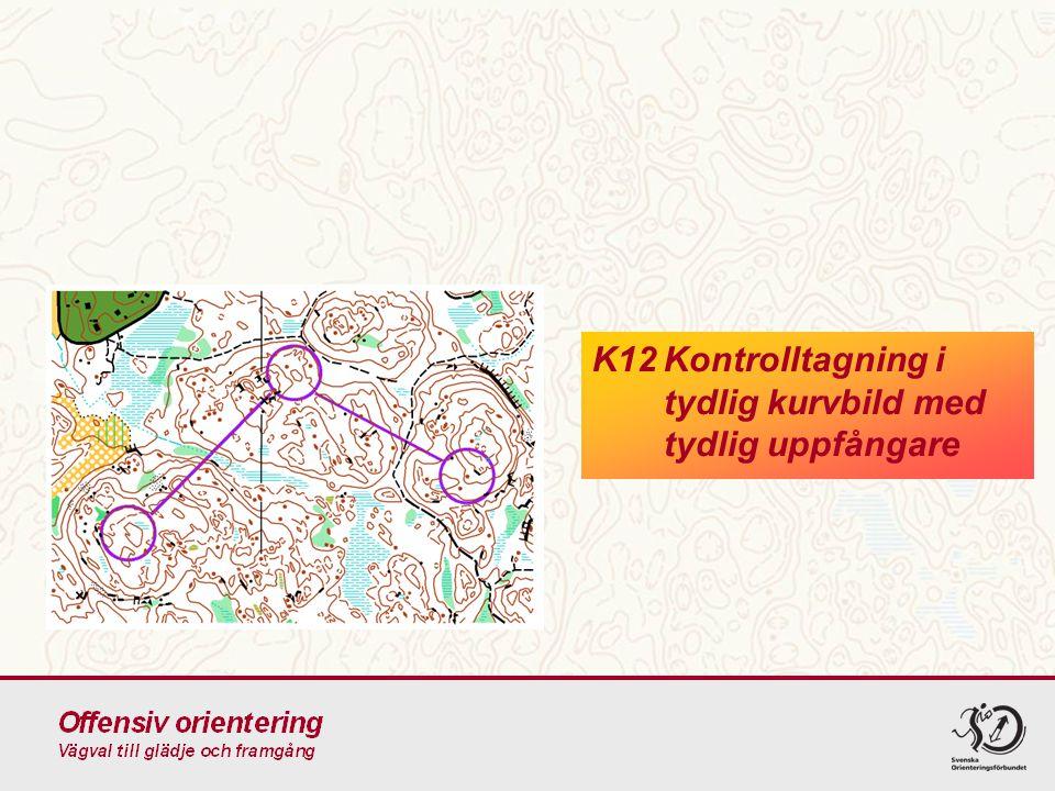 K12 Kontrolltagning i tydlig kurvbild med tydlig uppfångare