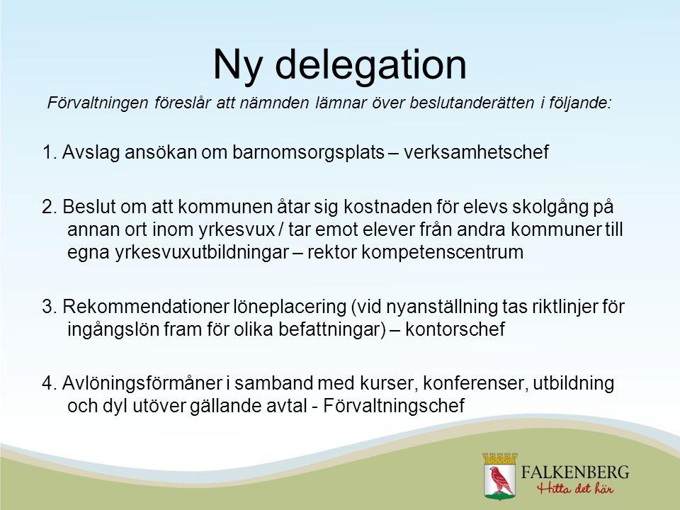 Ny delegation 1. Avslag ansökan om barnomsorgsplats – verksamhetschef
