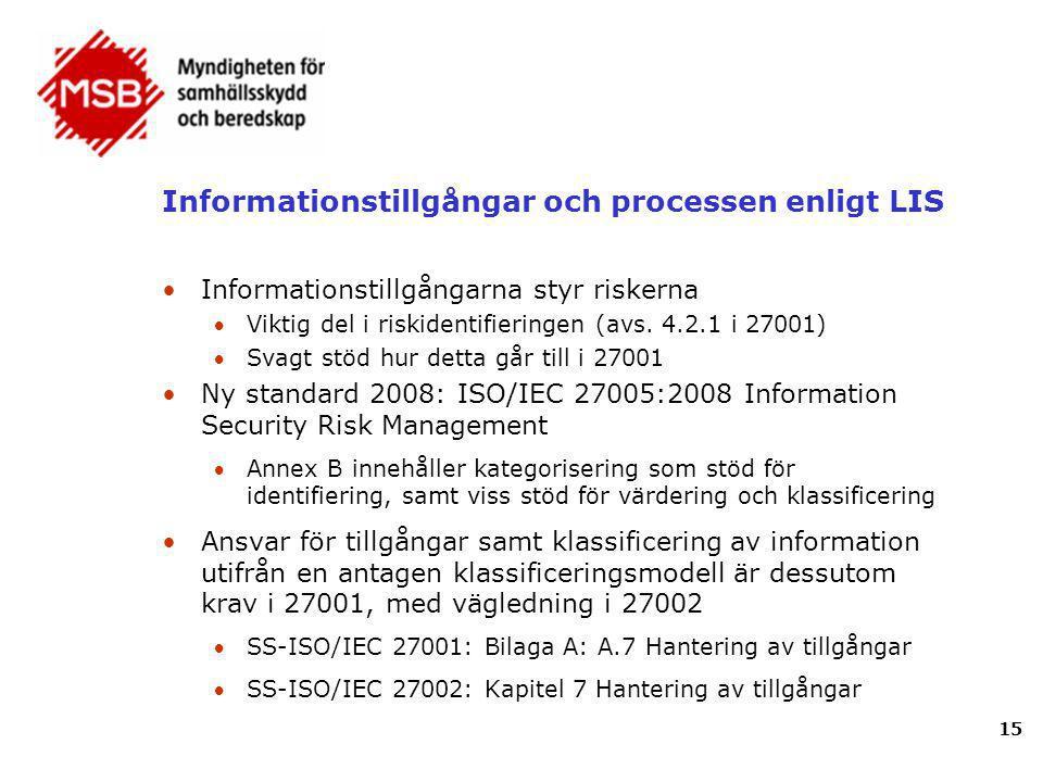 Informationstillgångar och processen enligt LIS