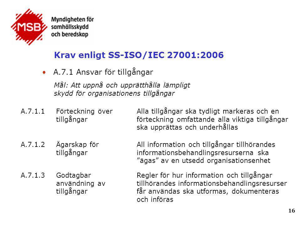 Krav enligt SS-ISO/IEC 27001:2006