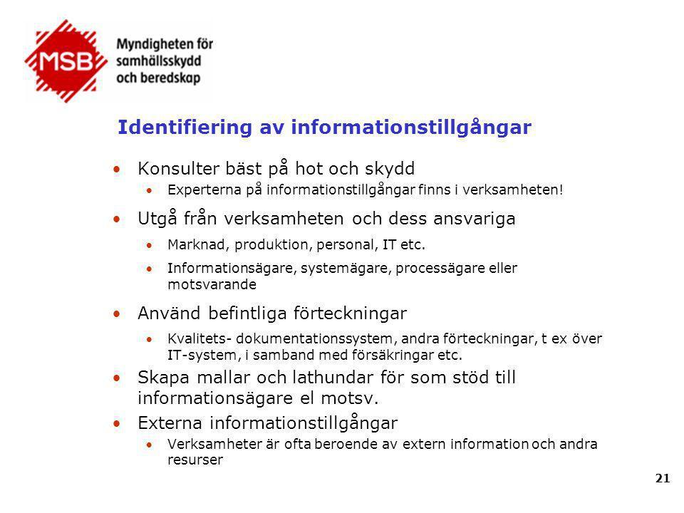 Identifiering av informationstillgångar