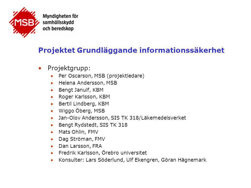 Projektet Grundläggande informationssäkerhet
