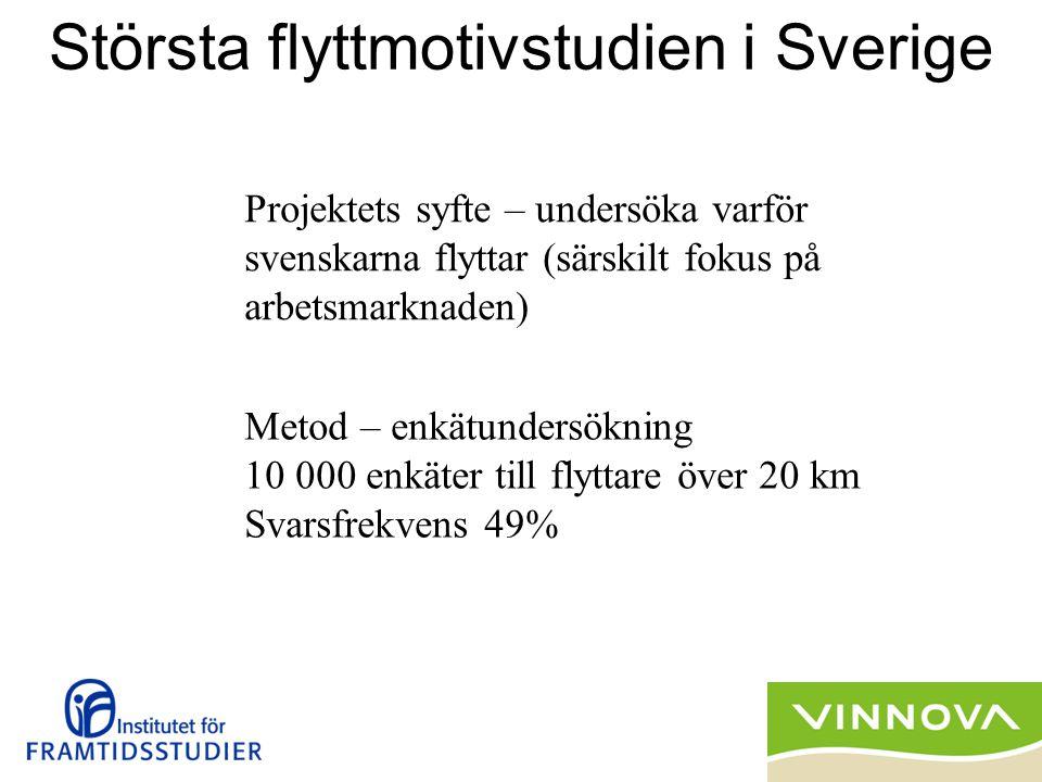 Största flyttmotivstudien i Sverige