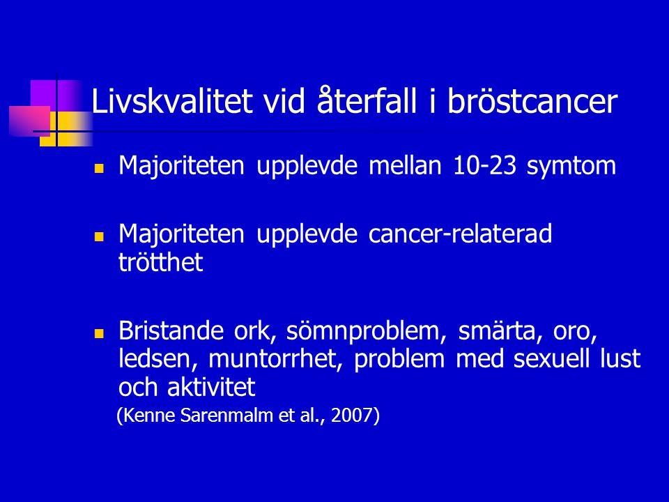 Livskvalitet vid återfall i bröstcancer
