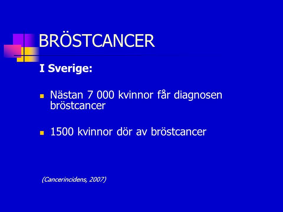 BRÖSTCANCER I Sverige: Nästan 7 000 kvinnor får diagnosen bröstcancer