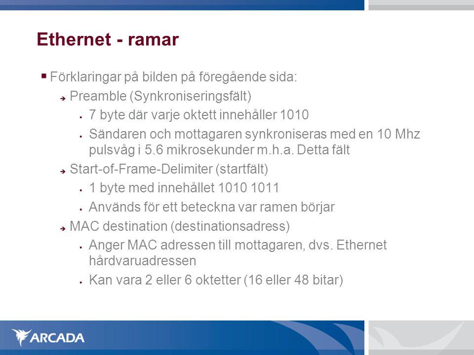 Ethernet - ramar Förklaringar på bilden på föregående sida: