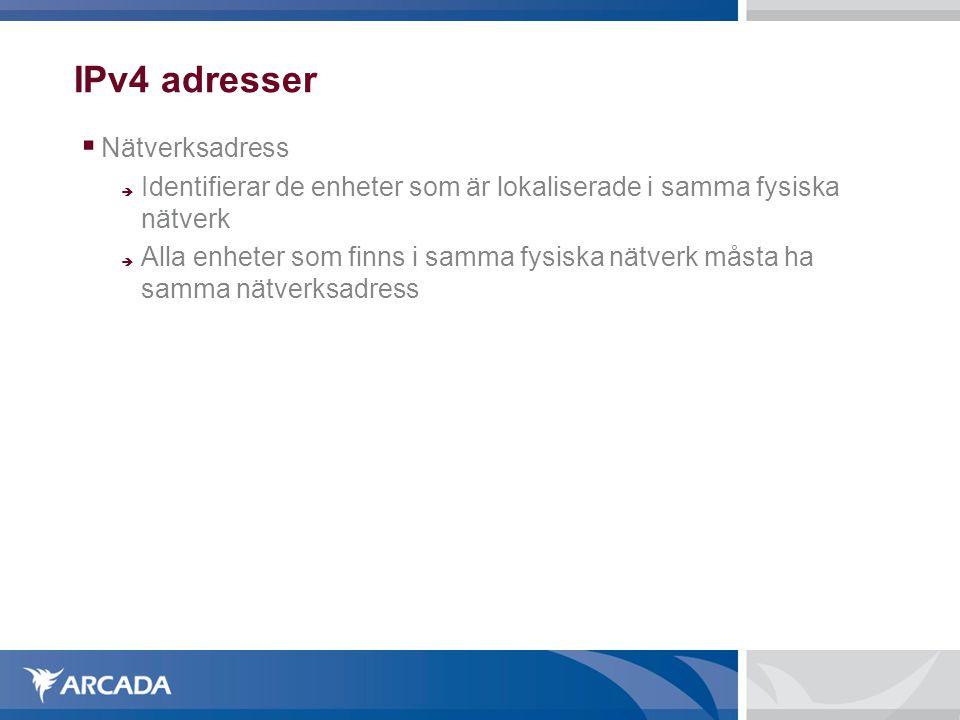 IPv4 adresser Nätverksadress