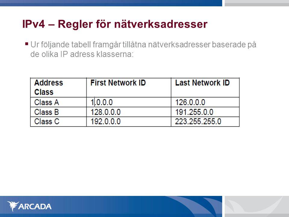 IPv4 – Regler för nätverksadresser