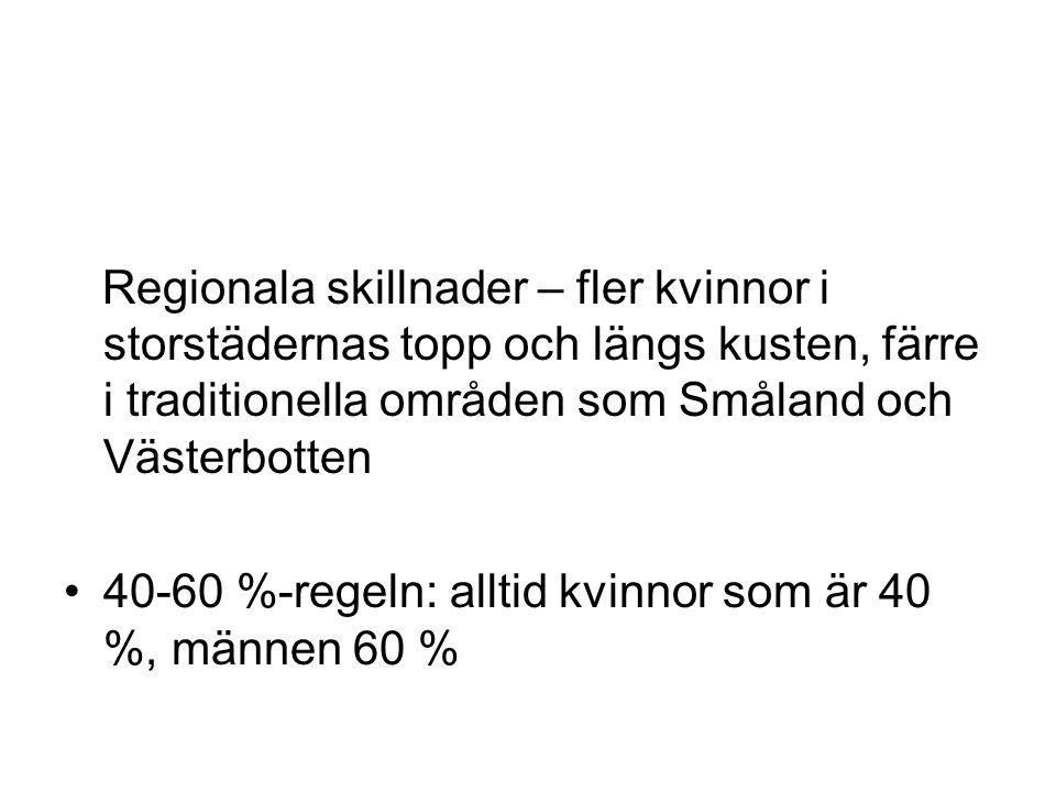 Regionala skillnader – fler kvinnor i storstädernas topp och längs kusten, färre i traditionella områden som Småland och Västerbotten