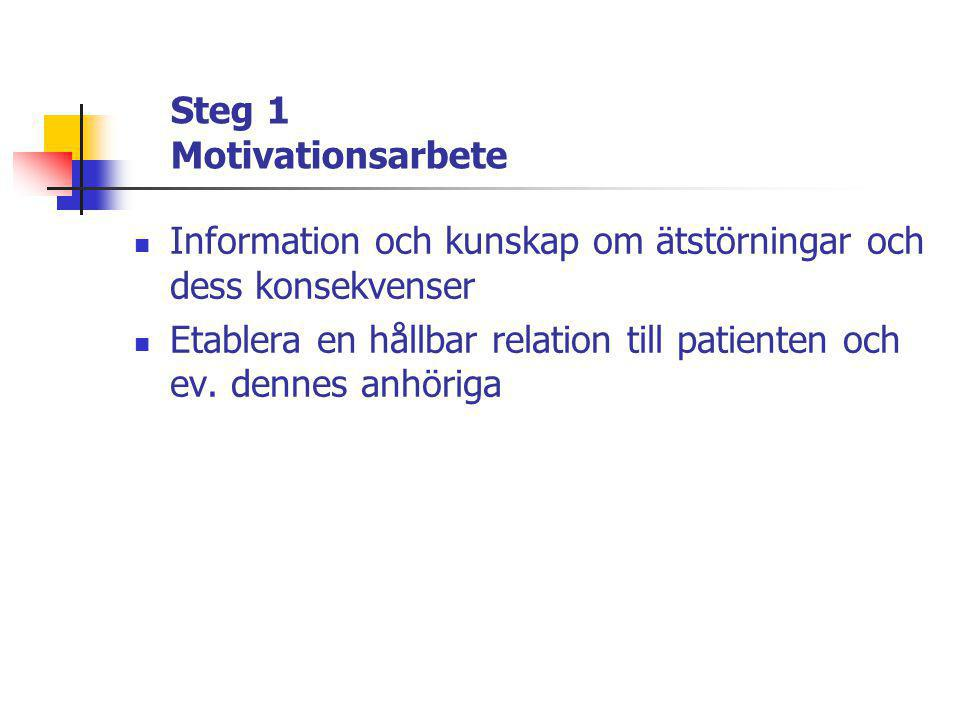 Steg 1 Motivationsarbete