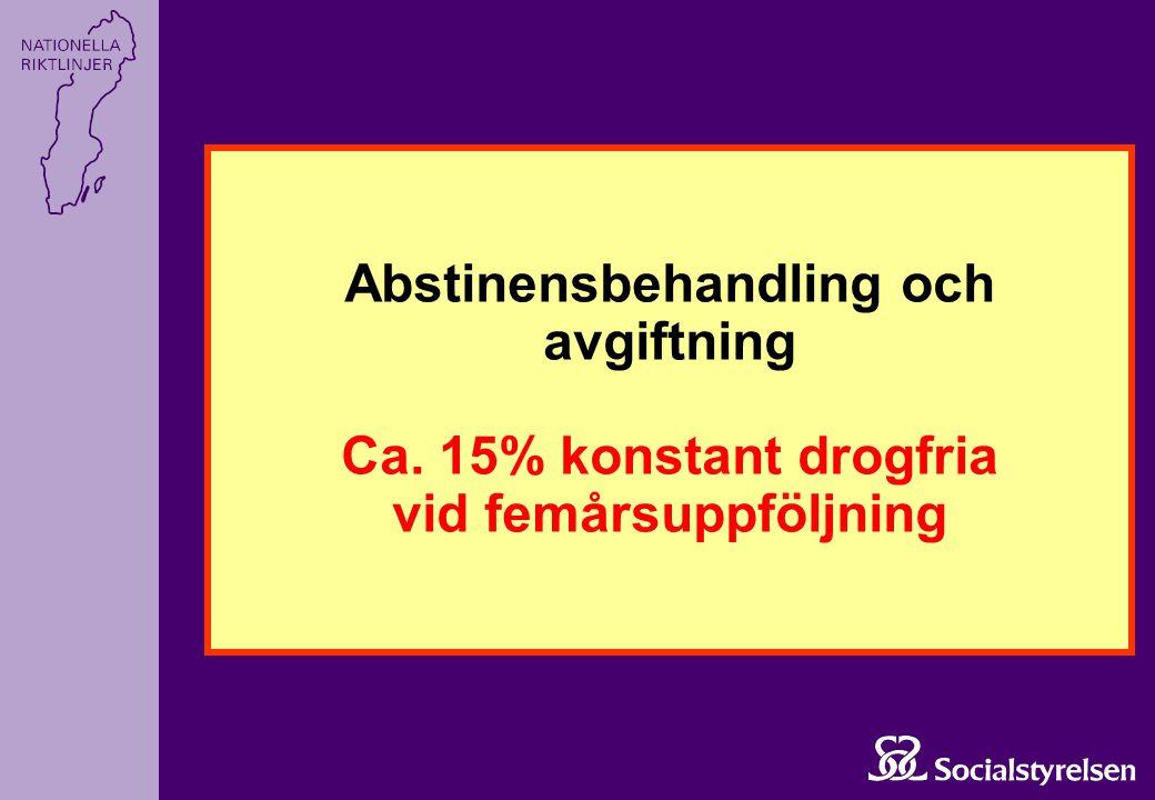 Abstinensbehandling och avgiftning Ca