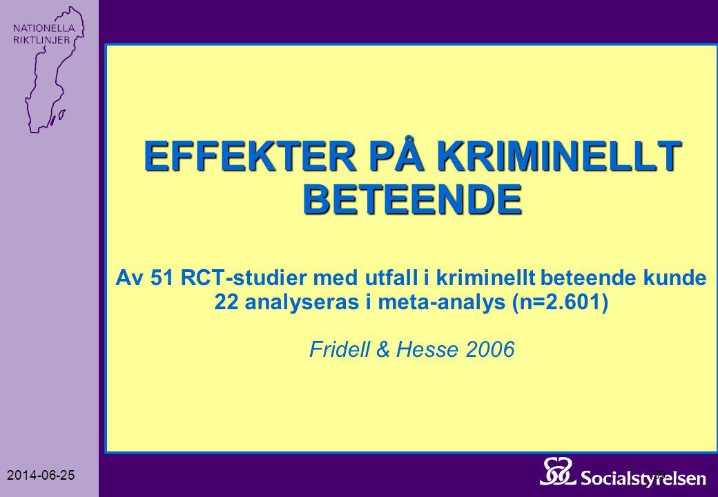 EFFEKTER PÅ KRIMINELLT BETEENDE Av 51 RCT-studier med utfall i kriminellt beteende kunde 22 analyseras i meta-analys (n=2.601) Fridell & Hesse 2006