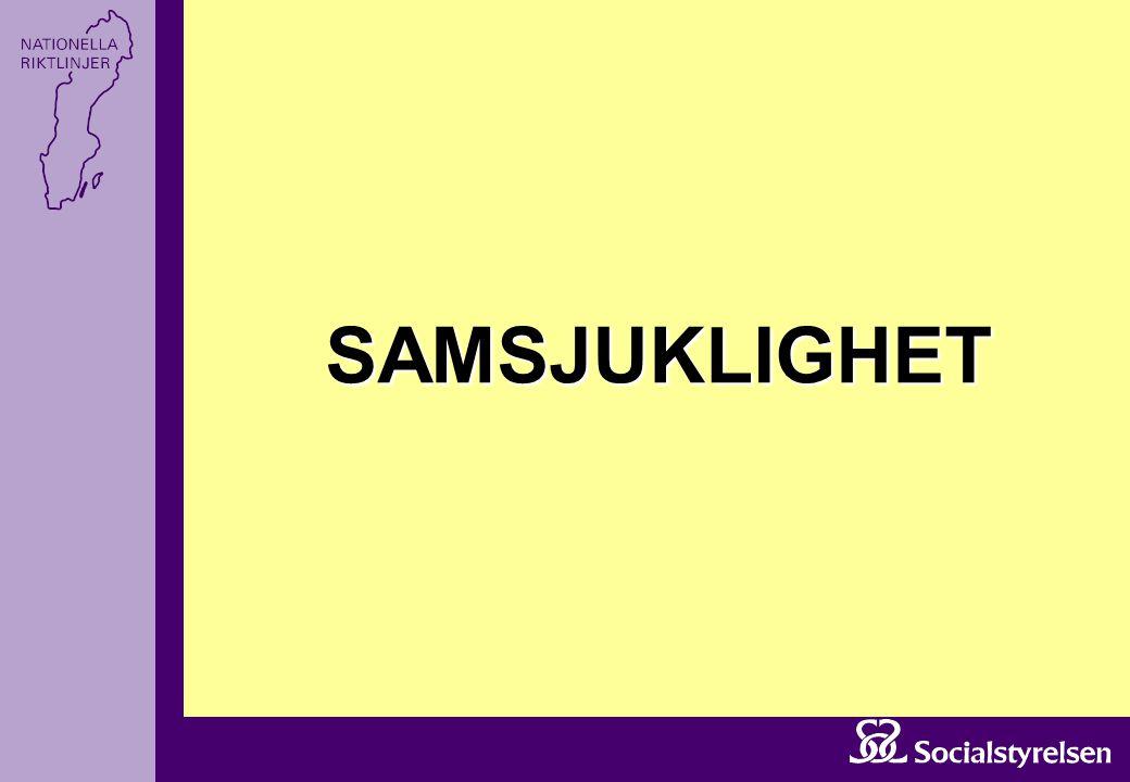 SAMSJUKLIGHET