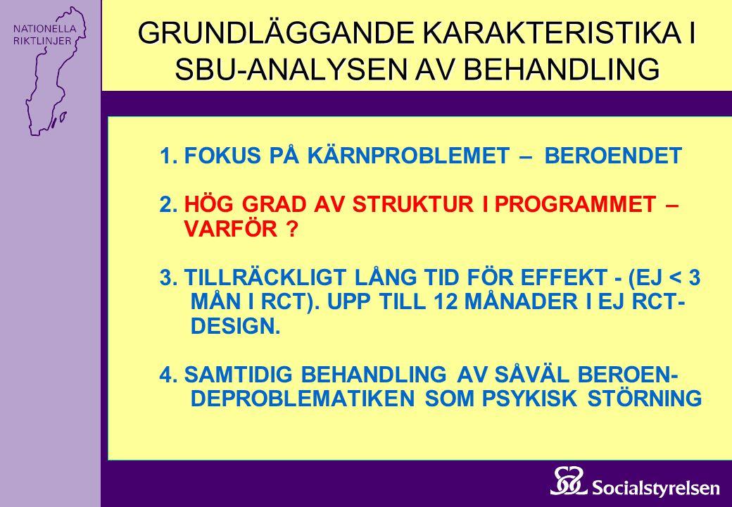 GRUNDLÄGGANDE KARAKTERISTIKA I SBU-ANALYSEN AV BEHANDLING