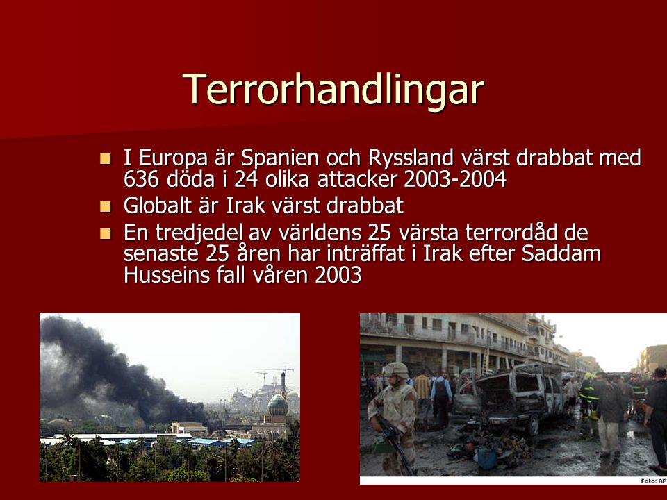 Terrorhandlingar I Europa är Spanien och Ryssland värst drabbat med 636 döda i 24 olika attacker 2003-2004.