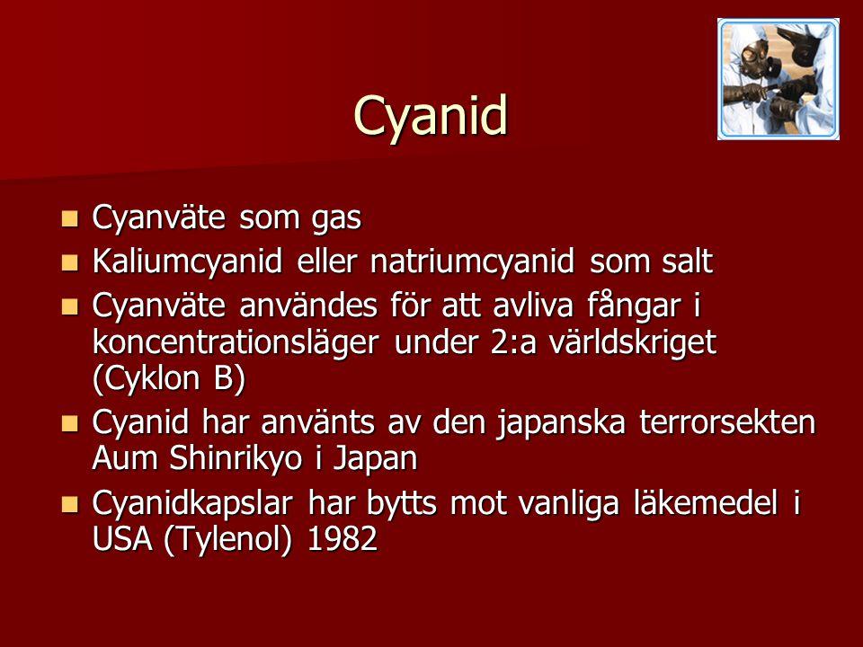 Cyanid Cyanväte som gas Kaliumcyanid eller natriumcyanid som salt