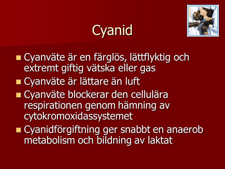 Cyanid Cyanväte är en färglös, lättflyktig och extremt giftig vätska eller gas. Cyanväte är lättare än luft.