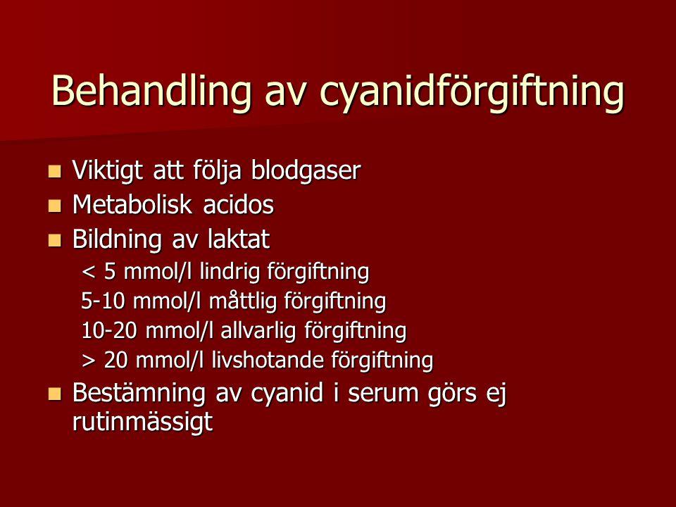 Behandling av cyanidförgiftning