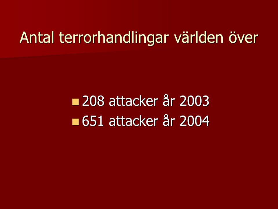 Antal terrorhandlingar världen över