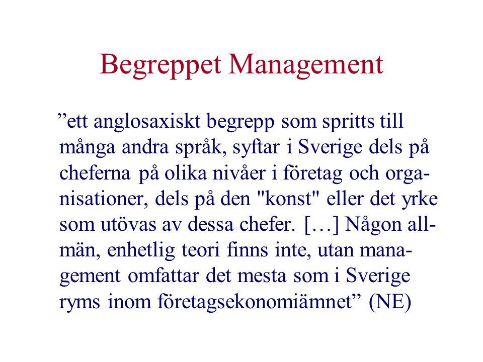 Begreppet Management