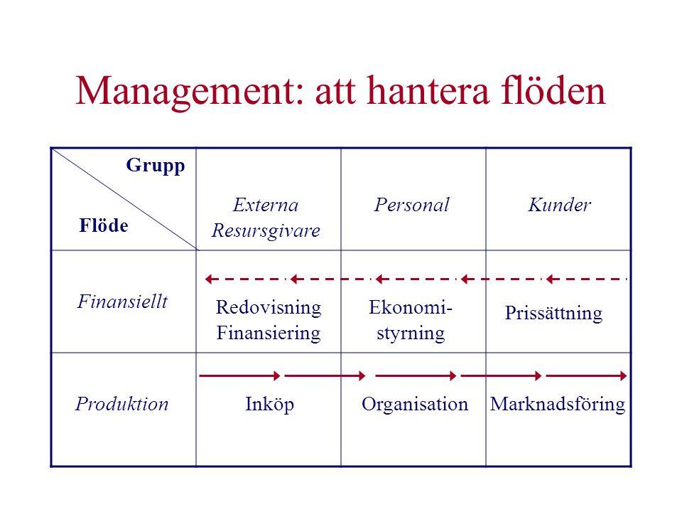 Management: att hantera flöden