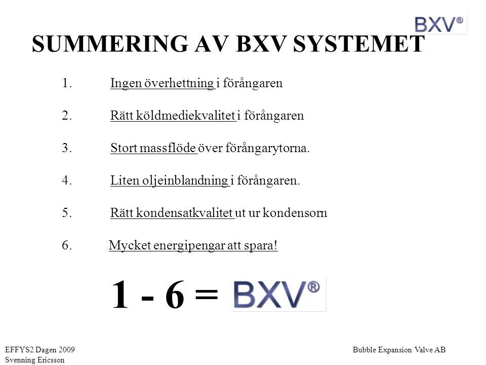 SUMMERING AV BXV SYSTEMET