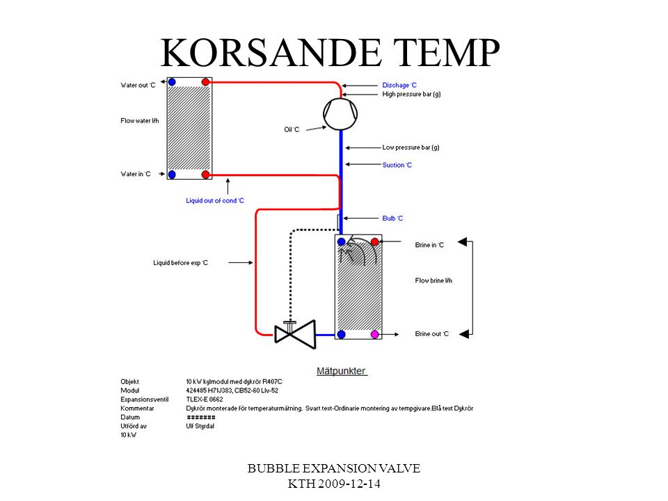 BUBBLE EXPANSION VALVE KTH 2009-12-14