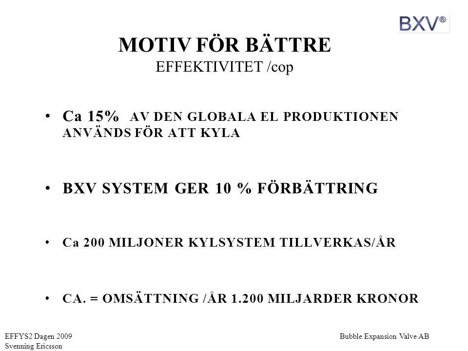 MOTIV FÖR BÄTTRE EFFEKTIVITET /cop
